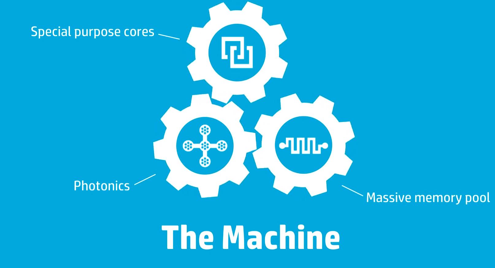 HP har «gjenoppfunnet» datamaskinen – og gir den et helt nytt operativsystem