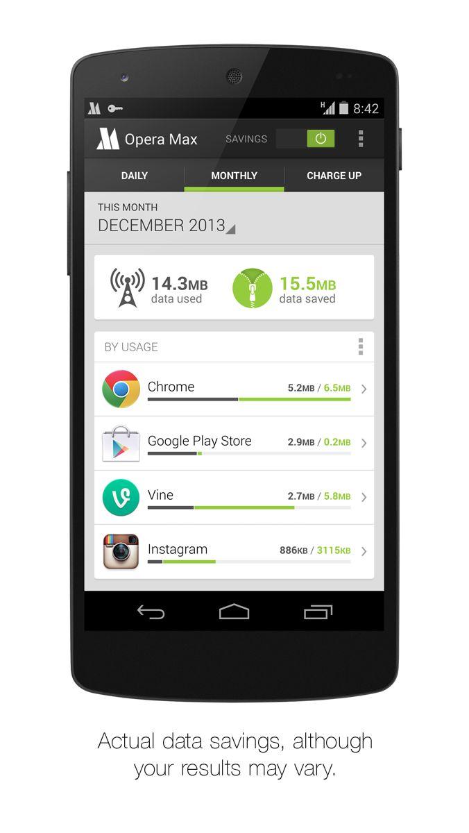 Opera Max forteller deg hvor mange megabyte med data du har spart i løpet av en gitt periode.Foto: Opera