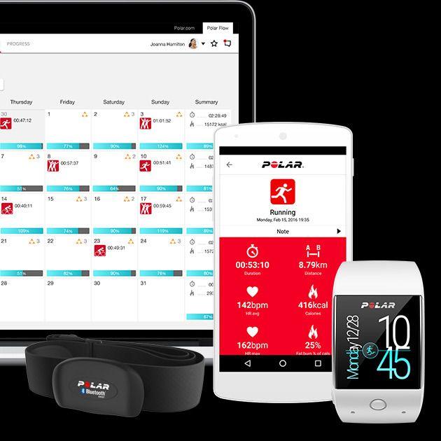 Du får tilgang til informasjon om aktivitet, søvn og trening både på mobilen og via en nettside.