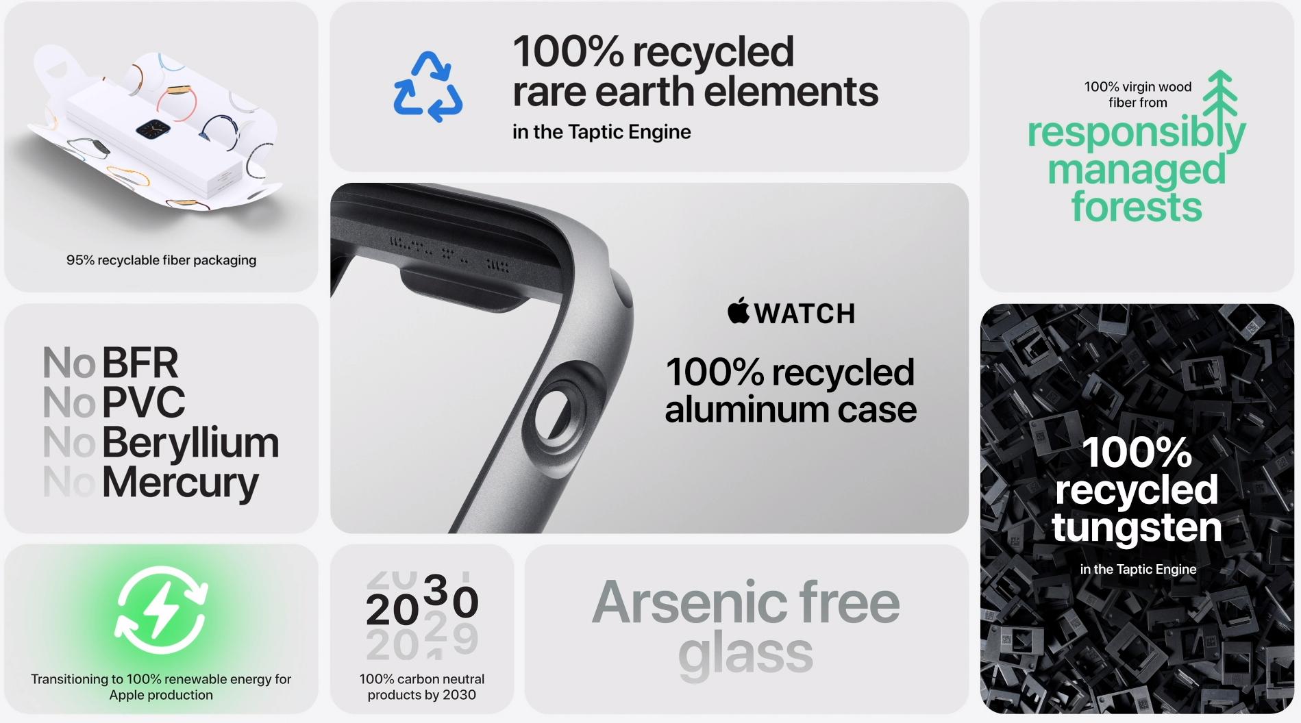 Apple elsker å skryte av miljøinnsatsen sin. Som en del av den forsvinner USB-laderen nå også fra Apple Watch-esken. Det er sannsynligvis et forvarsel om hva som kommer til å skje med iPhone senere i høst.