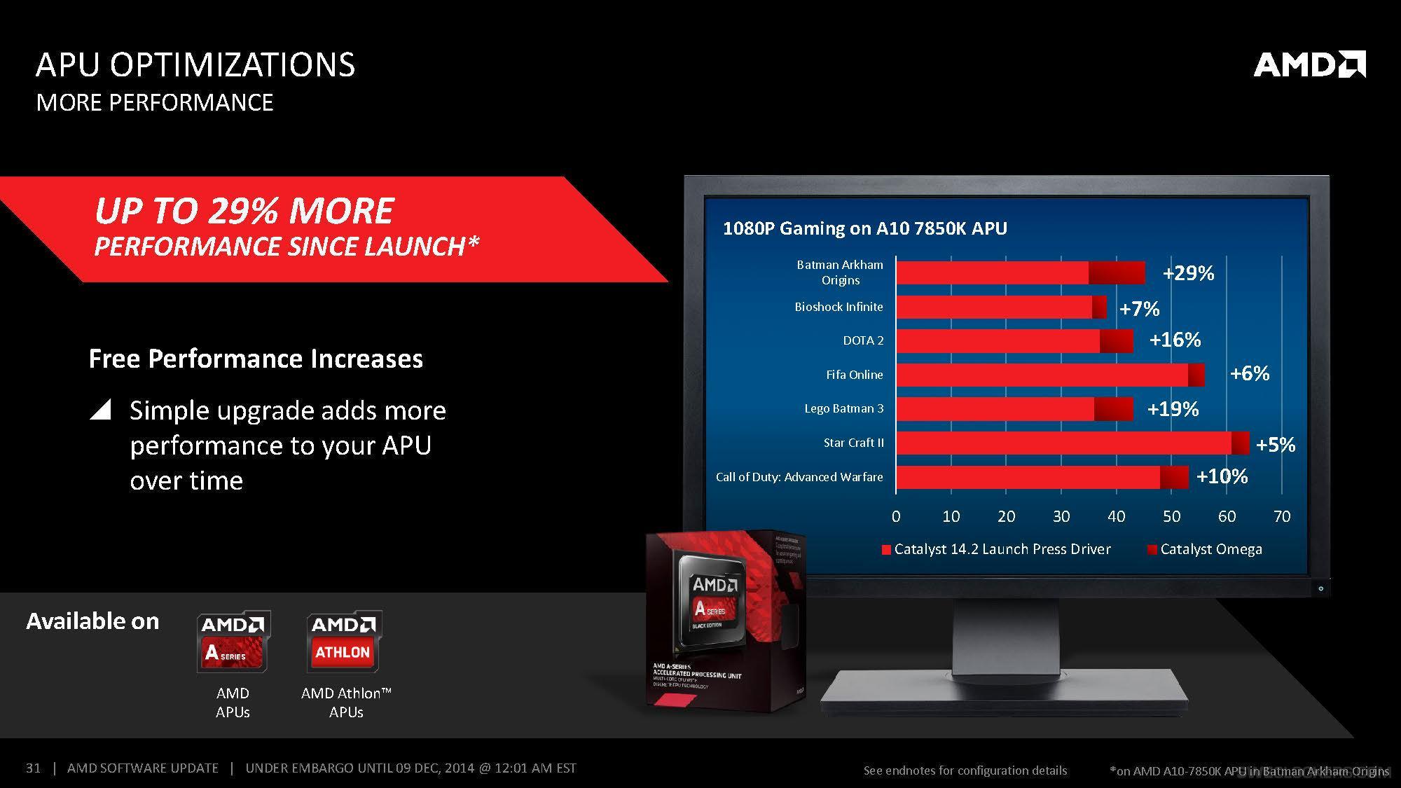 Om du har en APU fra AMD kan det lønne seg å laste ned den nye Omega-driveren.Foto: AMD