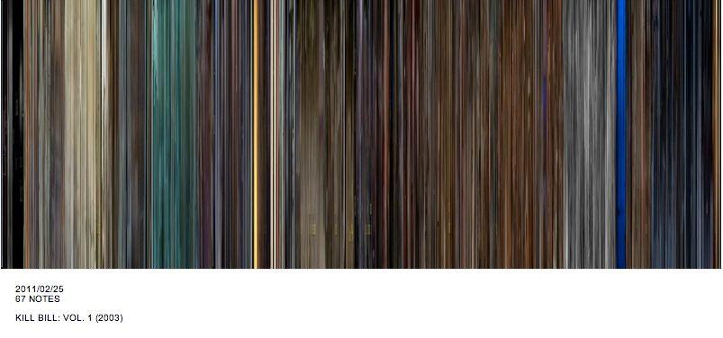 Nå kan du se hele filmer på et foto
