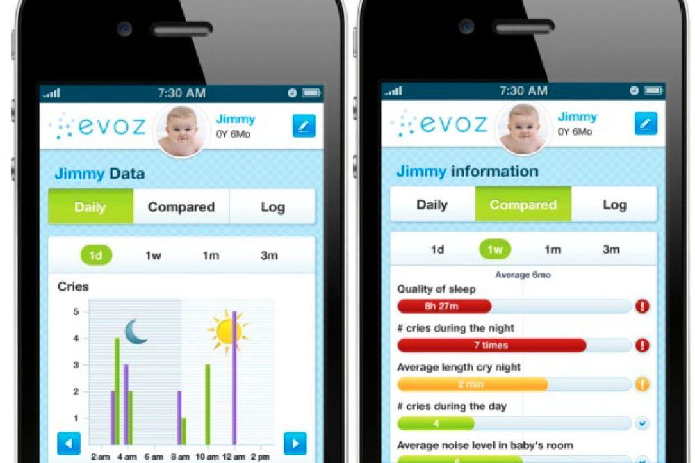 Med Evoz` app kan du enkelt overvåke barnets sovevaner. Foto: Evoz