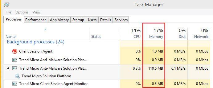 I oppgavebehandleren kan vi se hvor mye minne beskyttelsesprogrammet tar beslag på. Her vises minnebruken til Trend Micro rett etter oppstarten, før det har roet seg ned.