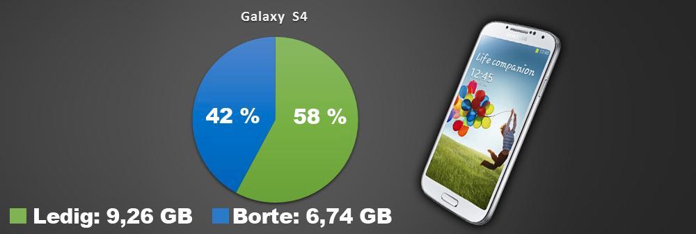 Det klages støtt over at mobilprodusenter legger inn for mye skrot i programvaren sin. Samsung har fått sin del av pepper for det, og på årets Galaxy S4 stod det bare ni gigabyte igjen av de lovede 16.