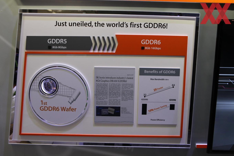 SK Hynix annonserte GDDR6-minne som kan komme til å benyttes av Nvidia- og AMDs budsjett- og mellomklassekort fra 2018.