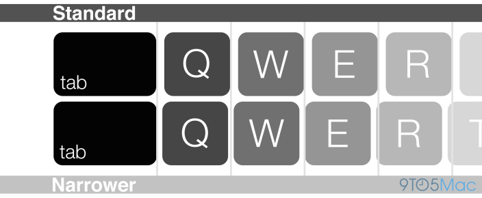 Så mye er tastaturet krympet. Foto: 9to5mac