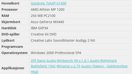 Sound Blaster Audigy 2 NX