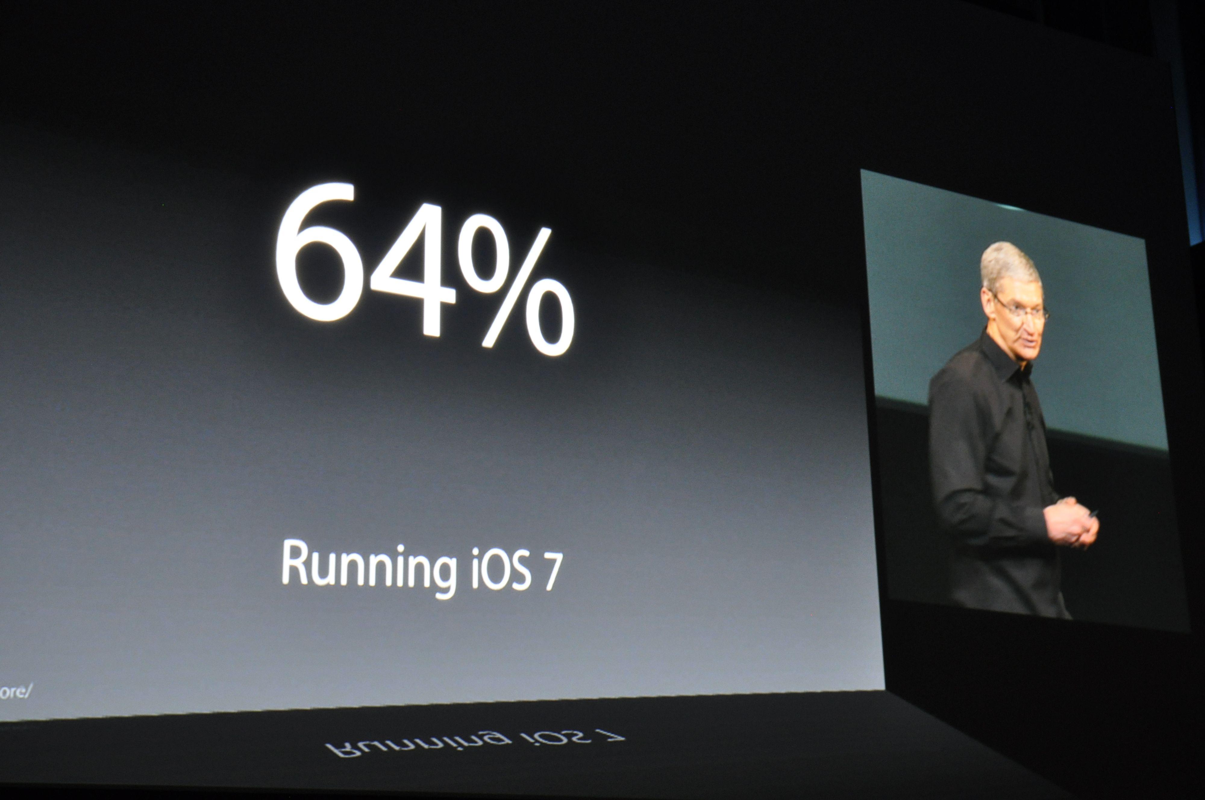 Hele 64 prosent av iOS-brukerne har oppgradert til nyeste versjon. Det skal være historiens raskeste oppgradering, ifølge Apple-sjefen. Foto: Finn Jarle Kvalheim, Amobil.no