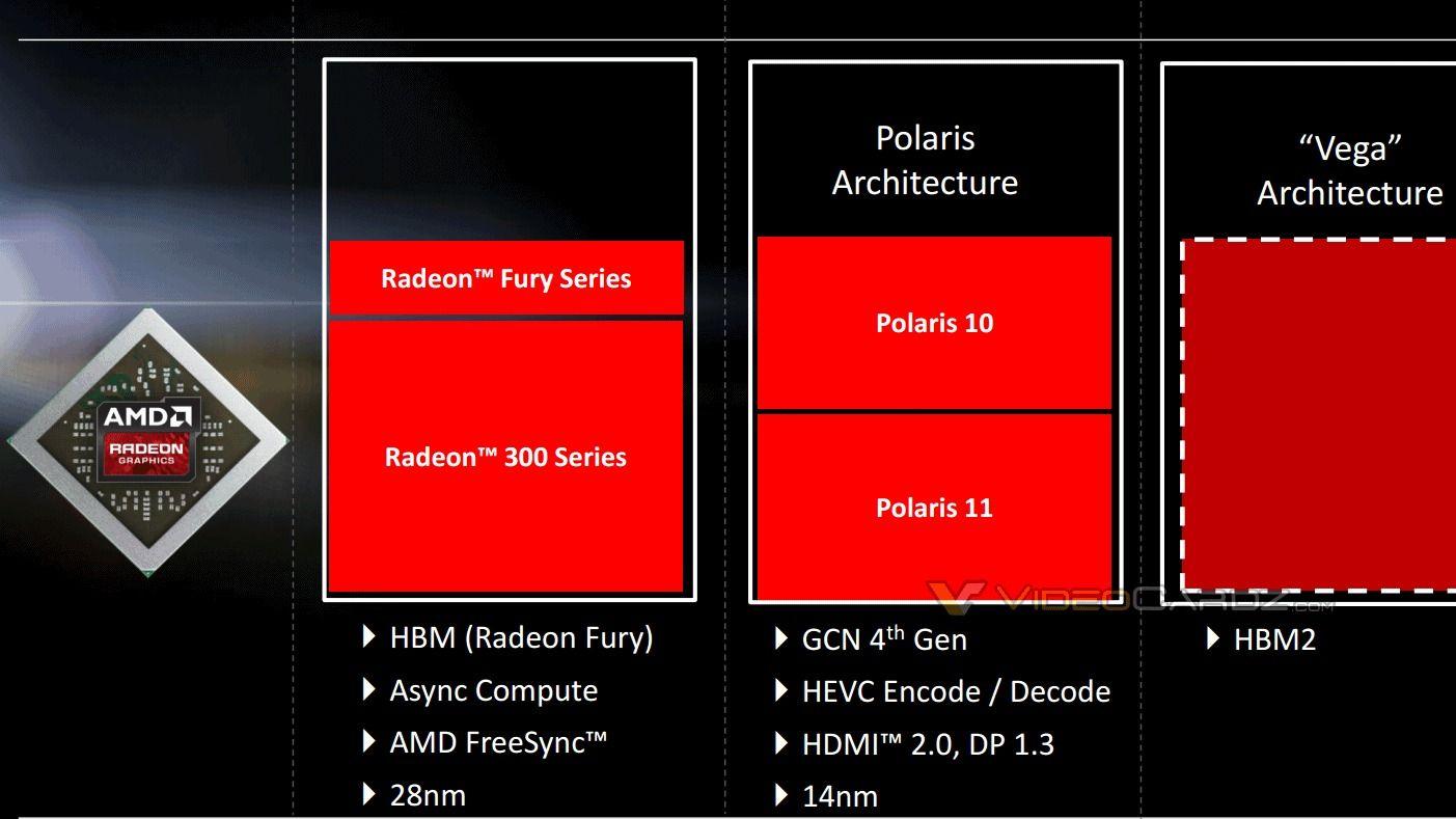 Slik skal AMD utfordre Nvidia