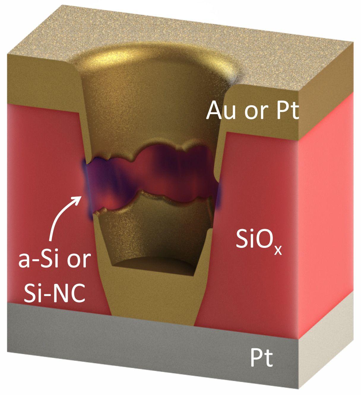 Rice Universitys RRAM bruker silisiumoksyd som et såkalt dielektrisk materiale. Ved å tilføre høy nok spenning, vil materialet kunne veksle mellom å lede eller ikke lede strøm. .Foto: Tour Group/Rice University