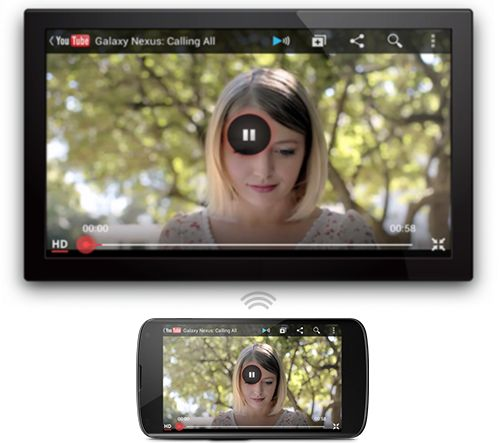 Med Miraplay-støtte kan du vise bildet fra nettbrettet eller mobilen på TV-en.