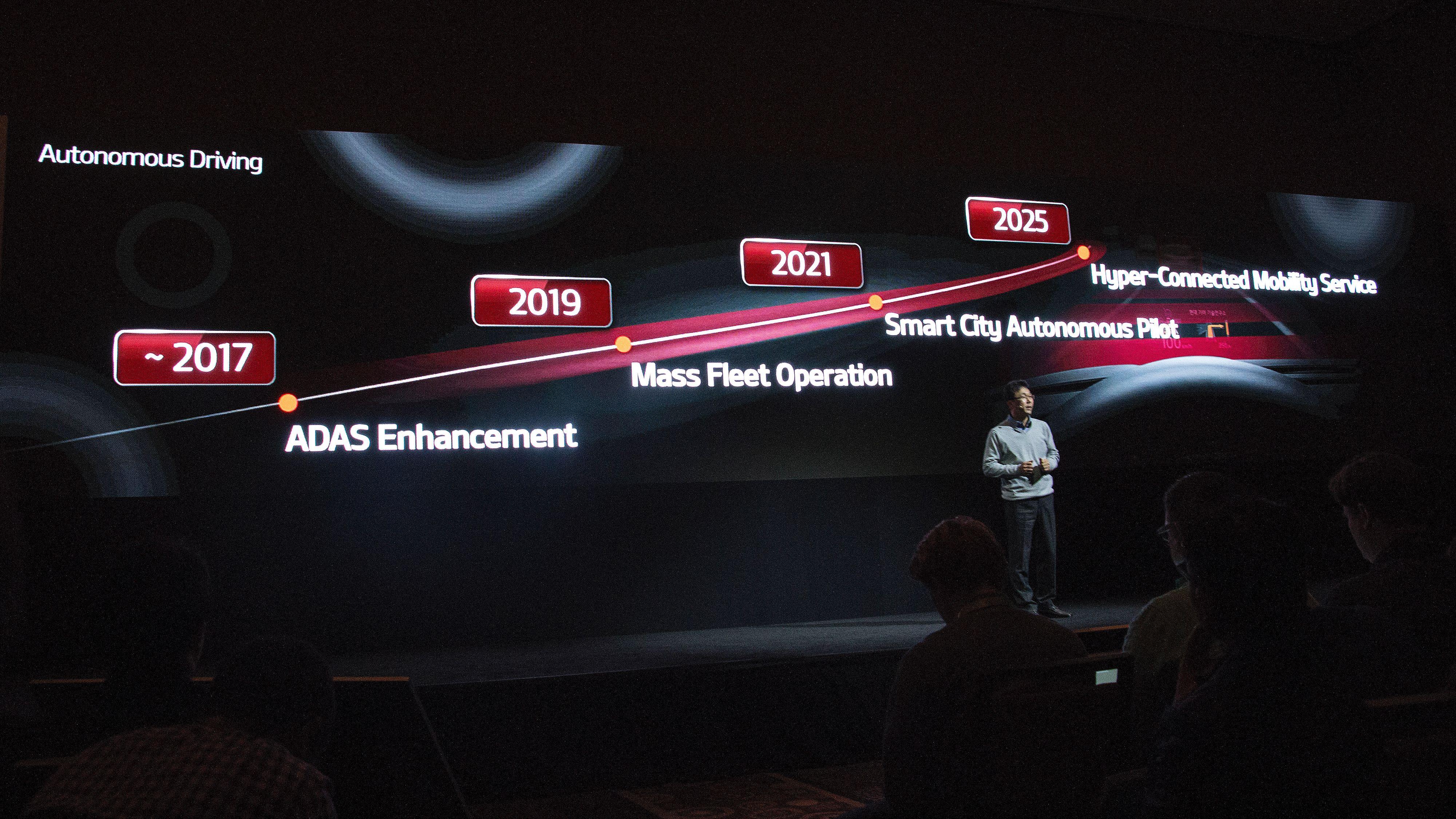 Kia skal rulle ut et læringsprogram for selvkjørende biler i 2019. Erfaringene herfra skal brukes i en pilotbil i 2021, og i 2025 skal de være klare med et system hvor bilene skal kunne kjøre kommunisere med andre biler, bygninger og byene selv.