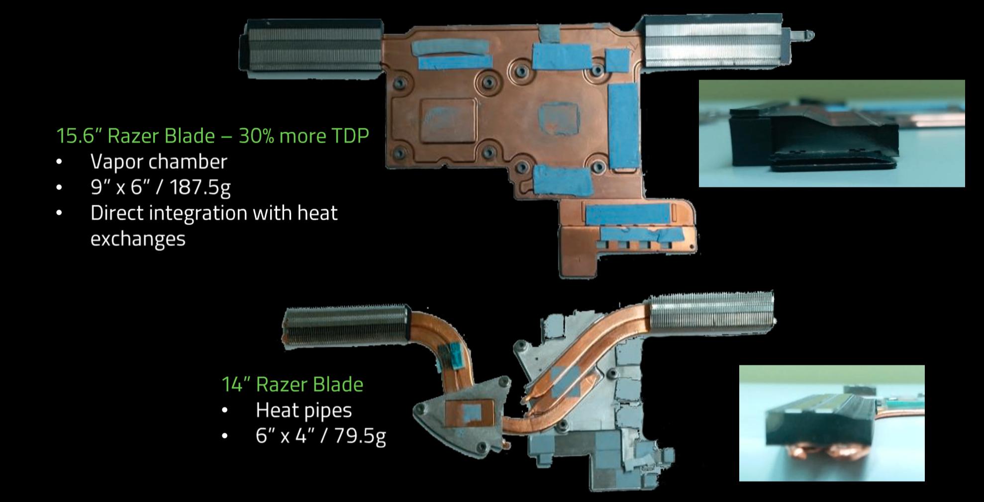 Det nye kjølesystemet er både mer avansert og fysisk større enn i gamle Blade 14.