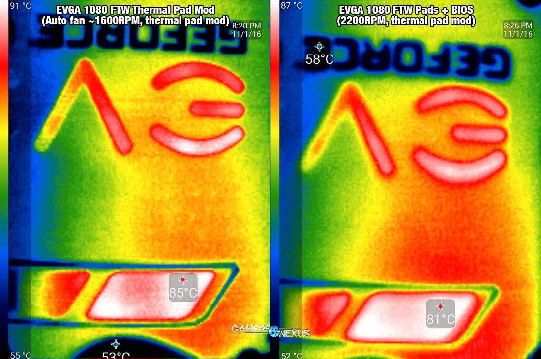 Temperatur med ny fastvare og kjøleplater påmontert.