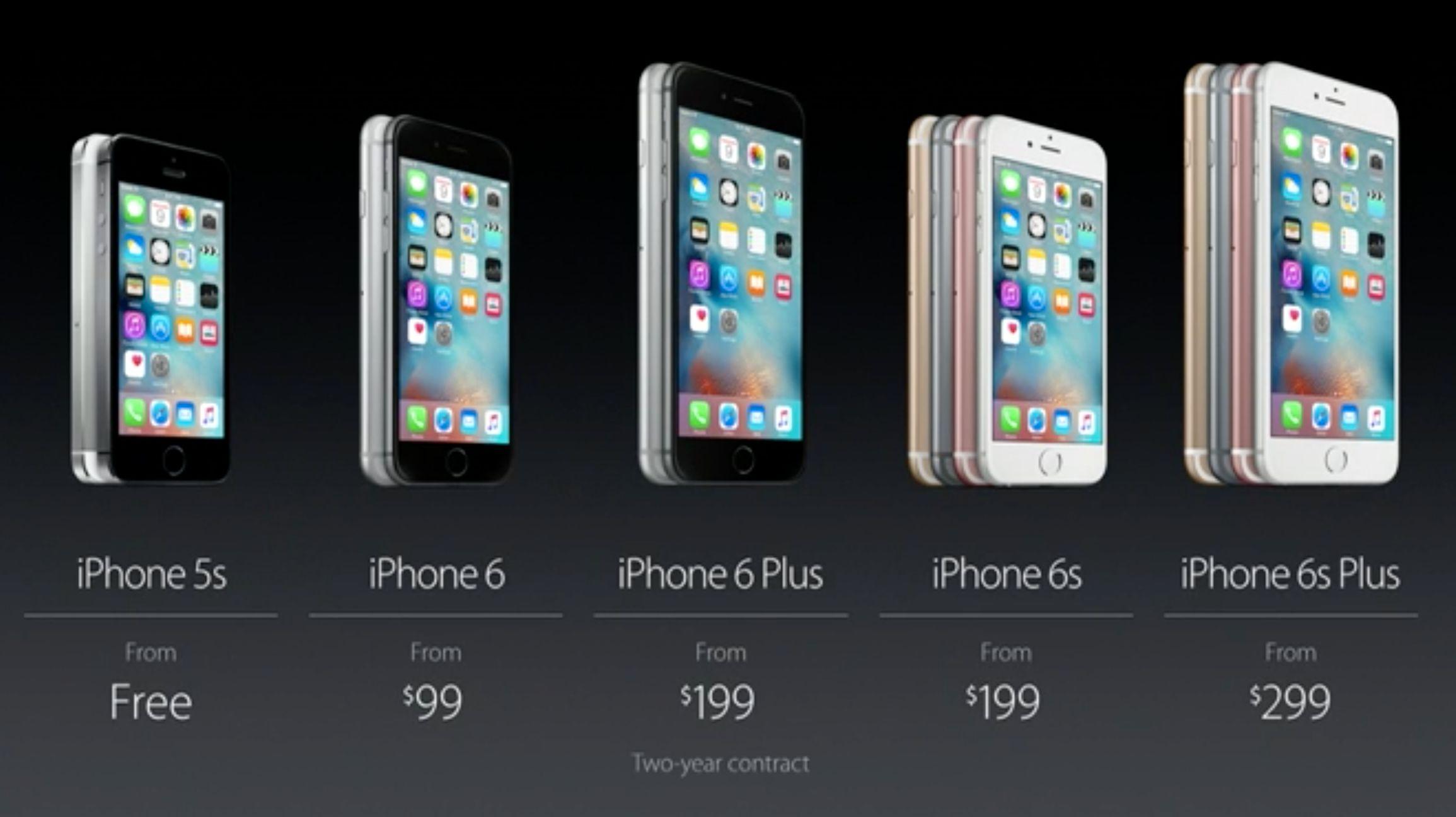 Slik ser den nye iPhone-familien ut. Prisene er oppgitt i dollar, og viser at de nye toppmodellene får samme pris som de gamle har hatt.