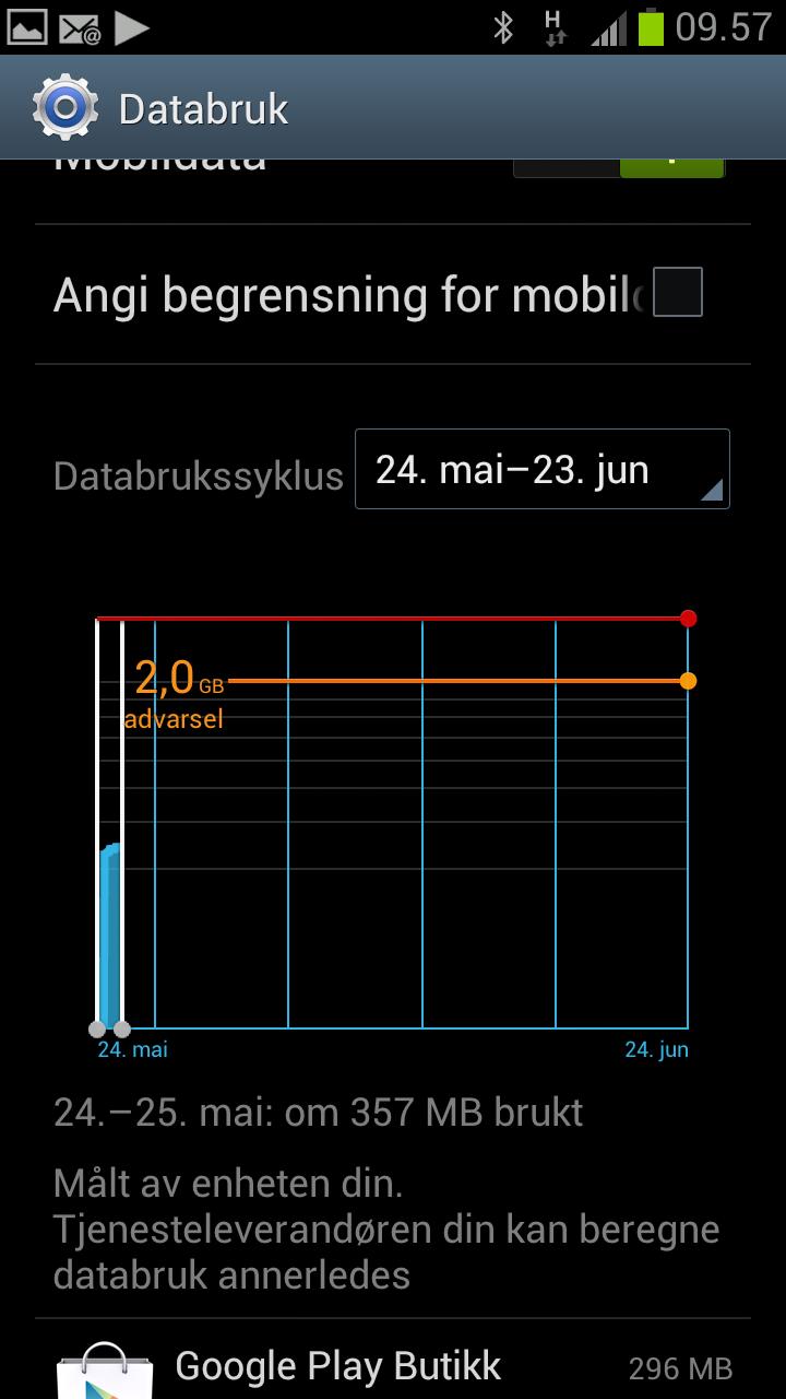 Hvis du er redd for høye mobilregninger fra utlandet har Galaxy S III alt du trenger for å holde oversikten.