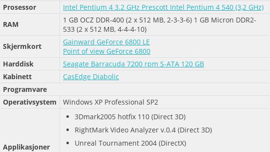 GeForce 6800 og 6800 LE
