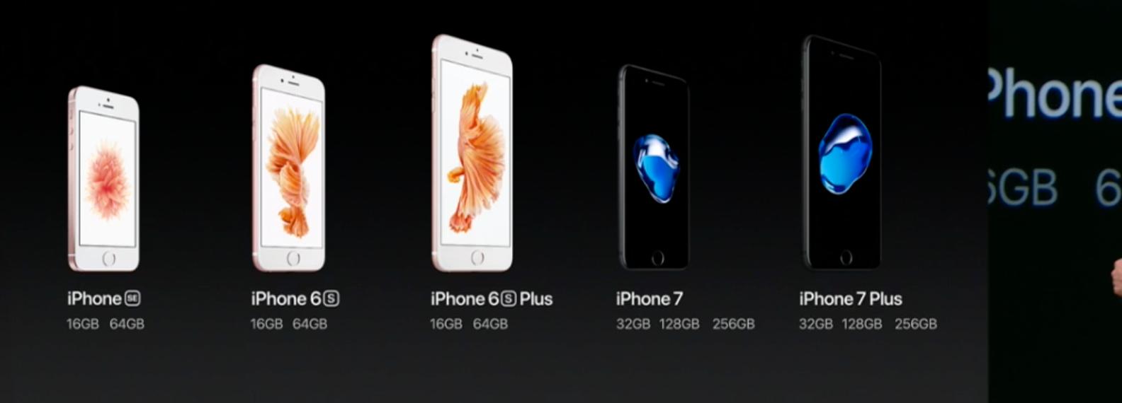 Alle konfigurasjonene, før Apple avslørte at også de gamle telefonene får oppgradert lagringsplass.