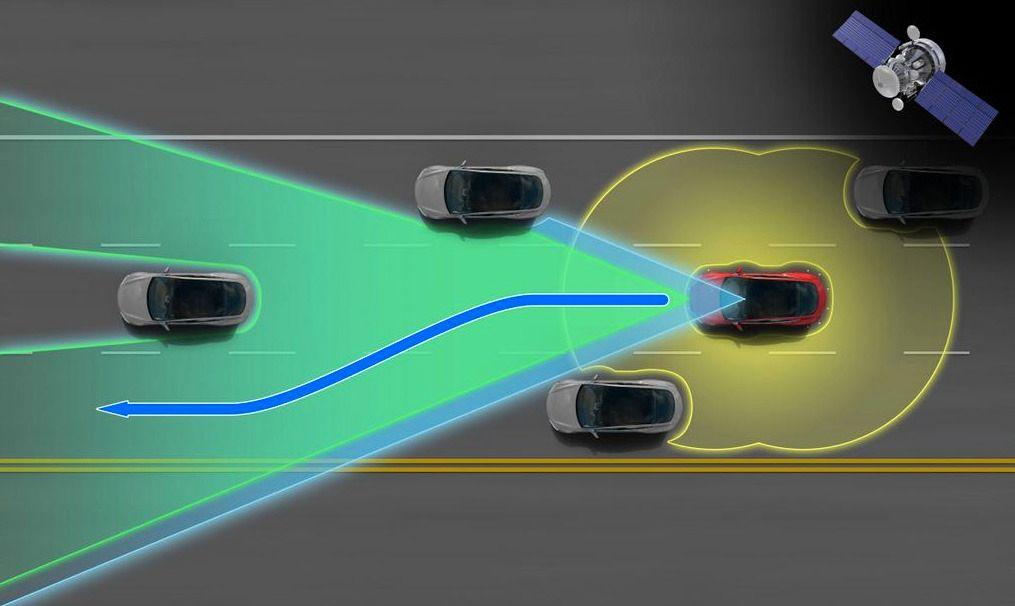 Eksterne kameraer og sensorer gir bilen trafikkbildet og lar den handle deretter.Foto: Tesla Motors