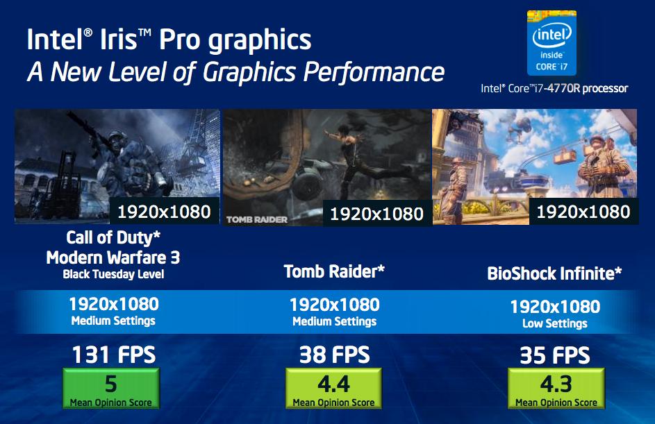 Intel lover god spillytelse. Dette er hvor godt de hevder den beste grafikkløsningen, Iris Pro, skal yte.