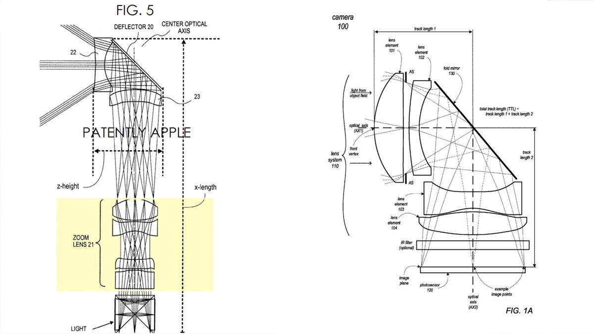 Disse to patentene viser det som skal være zoomen i den nye iPhonen. Den baserer seg på at bildet speiles vertikalt inn i en «sjakt», som så står for zoom-funksjonen.