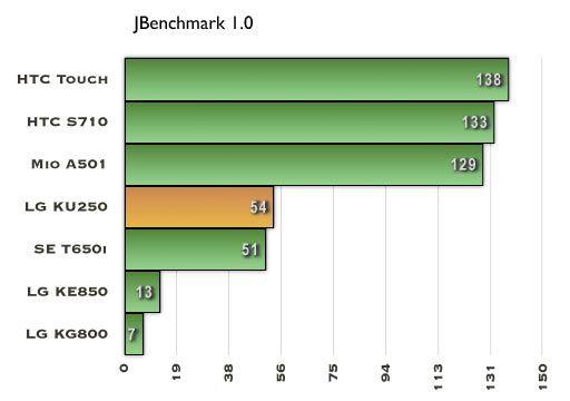 (klikk for større graf)