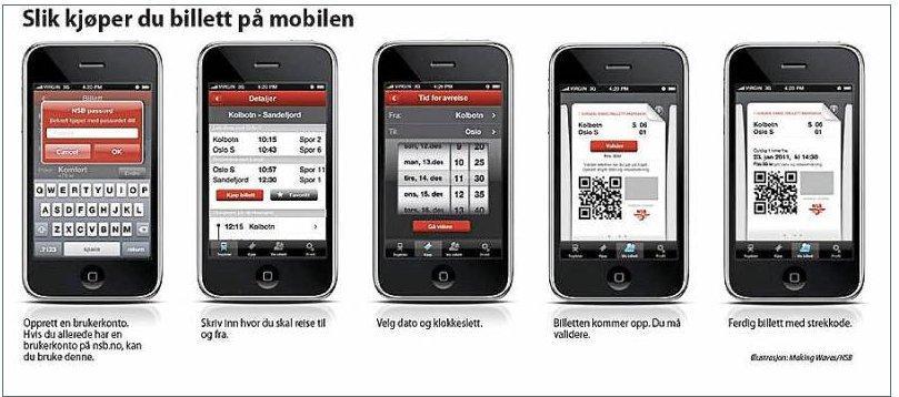 Bruk mobilen som togbillett