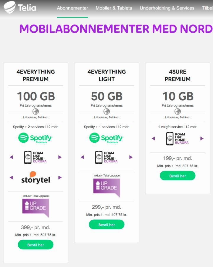 Telias topptilbud i Danmark kan vi bare drømme om her hjemme. En femhundrelapp i måneden for 100 gigabyte data og tre tilleggstjenester.