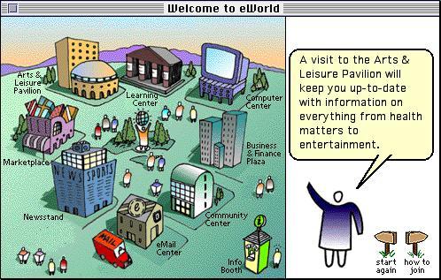 e-World var rådyrt og begrenset.Foto: Wikimedia