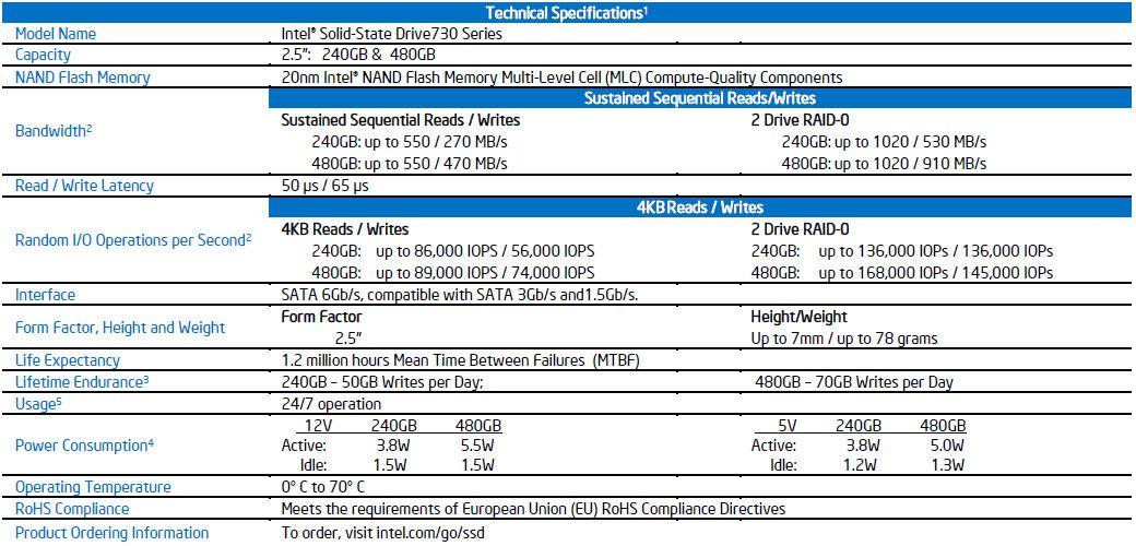 De harde fakta.Foto: Intel